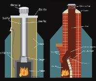 Chimney and Fireplace Diagrams Jacksonville FL